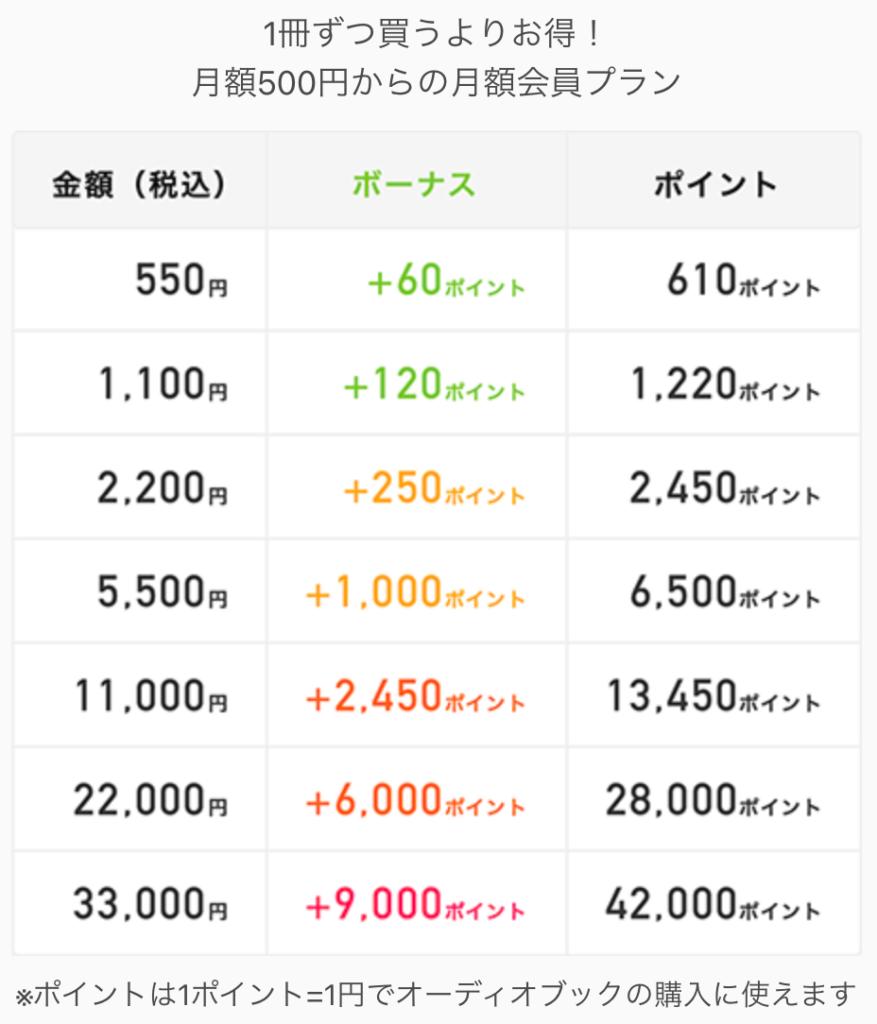 audiobook.jpの料金表