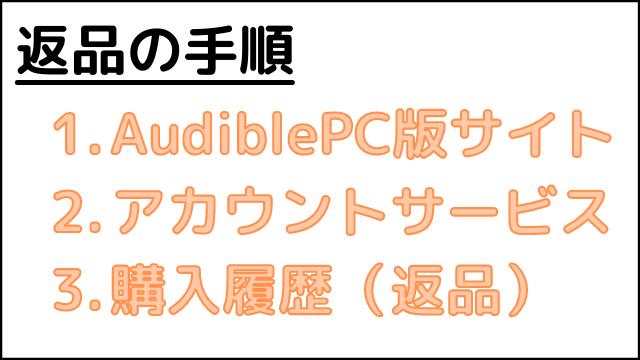Audibleのタイトル返品はPC版サイトから行う